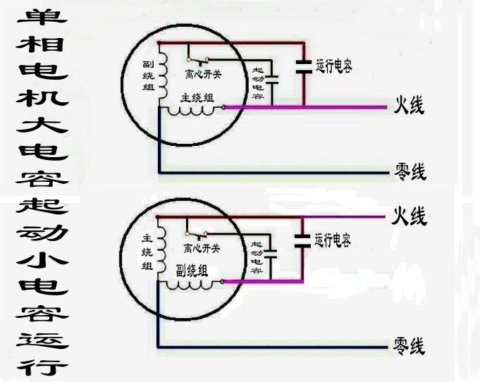 风扇电机五根线,请问高中低档和电容肿么接线.